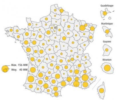 Francia tiene ya casi tanta energía FV instalada como España (con menos sol)