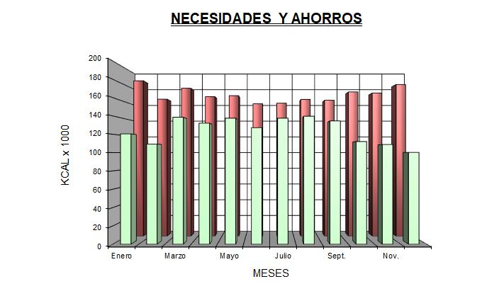 Producción mensual instalación solar ACS en Murcia